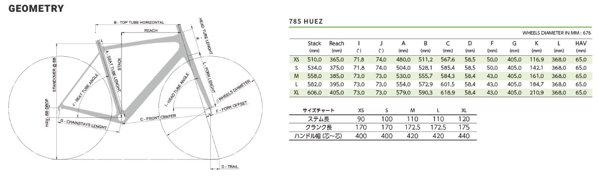安井行生のロードバイク徹底評論第11回 LOOK785 vol.4