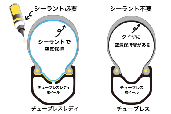 https://cdn-img.cyclesports.jp/wp-content/uploads/2019/06/22161604/117397_02.png