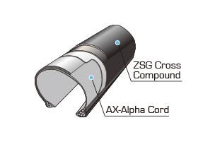 パナレーサーのシクロクロス用タイヤ「ALBIT」「CG CX TLC」新発売