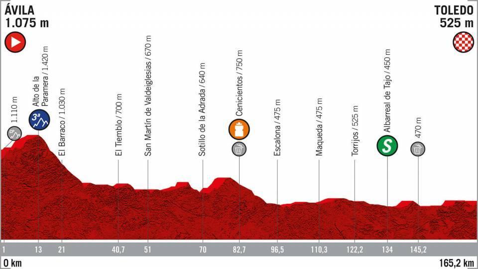 ブエルタ・ア・エスパーニャ2019第19ステージはカヴァニャが逃げ切り区間初優勝