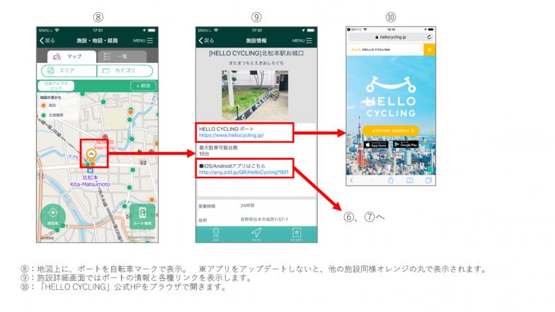 【長野県】信州ナビとHELLO CYCLINGが連携!より便利にアップデート