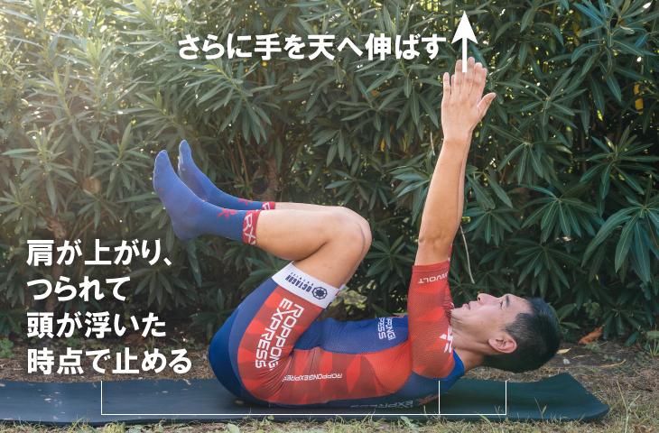 体幹トレーニングその2 腹筋トレーニング④