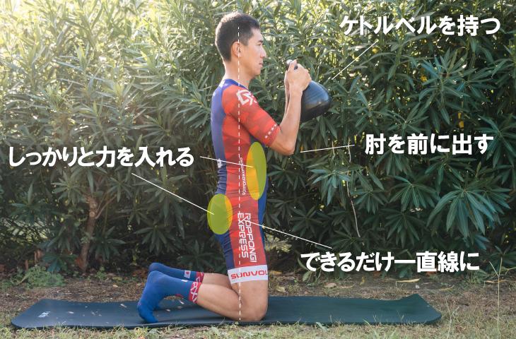 体幹トレーニング法3