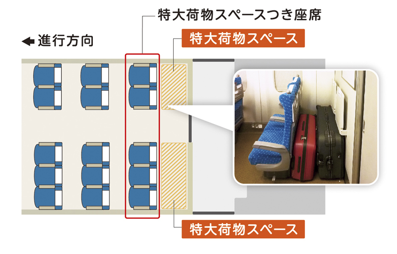 新幹線の大型荷物