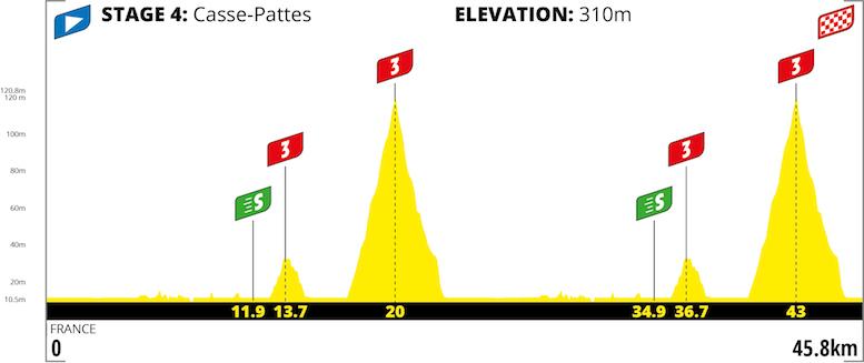 バーチャル・ツール・ド・フランス
