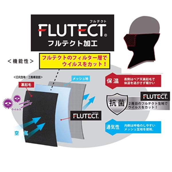 抗ウィルス Flutectネックゲイター