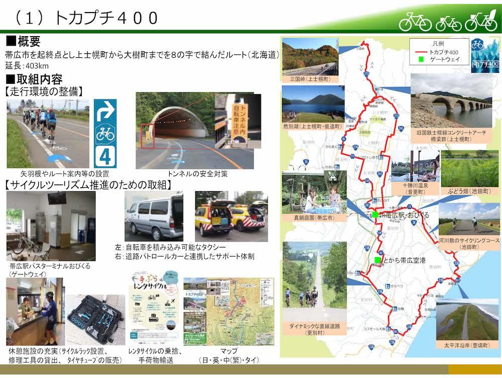 ナショナルサイクルルート