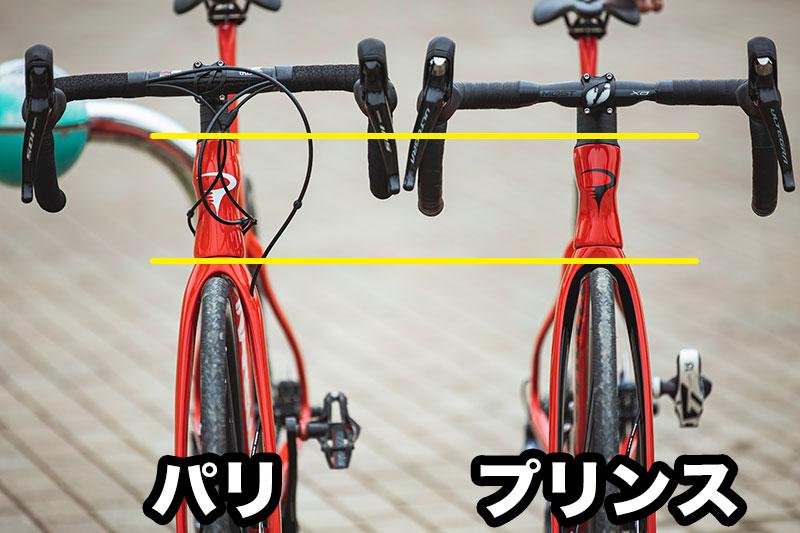 パリ(左)とプリンス(右)を同一サイズで比較すると、プリンスはパリに比べてヘッドチューブが短いのが分かる。また、プリンスはケーブルフル内装だが、パリはそうではないという違いもある